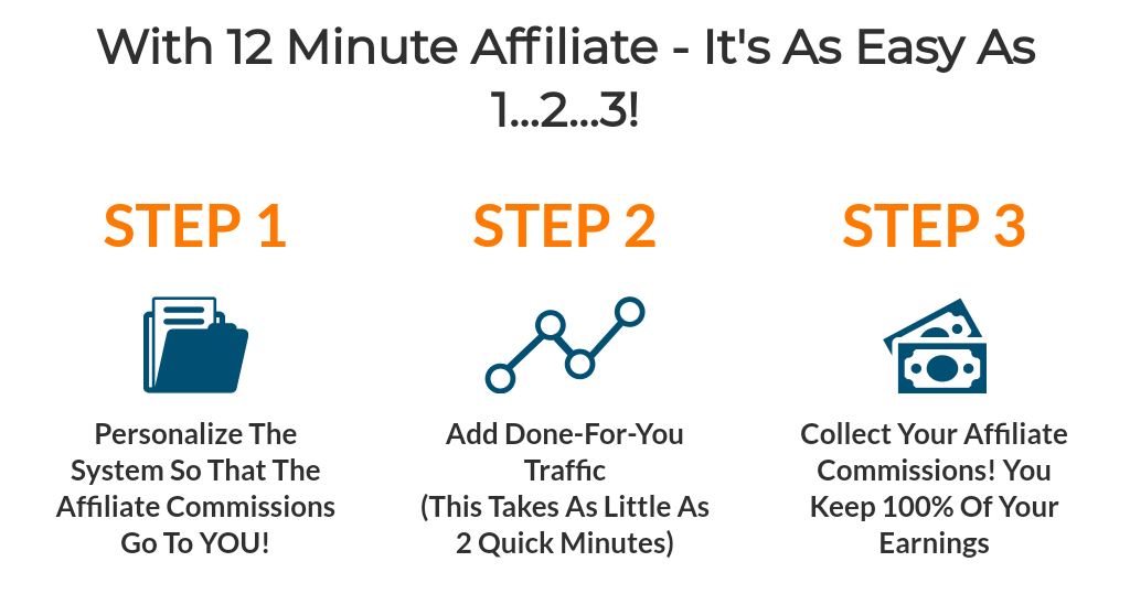 12 Minute Affiliate System 3 Steps